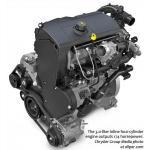 3.0L Diesel-Ram Promaster