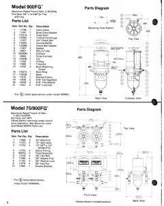[11074]Parker Racor FTG.-STRT-1/2NPTX1/2-14NPSM