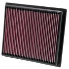 [PL-9011]K&N Replacement Air Filter POLARIS RANGER RZR XP 900; 2011